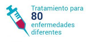 Tratamiento para 80 enfermedades diferentes
